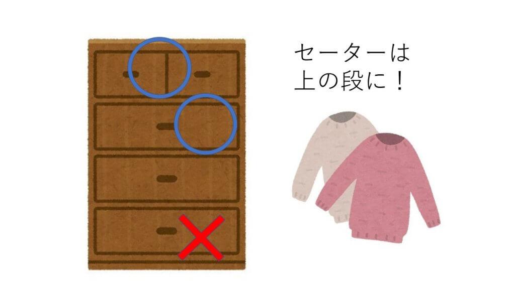 セーターのしまい方