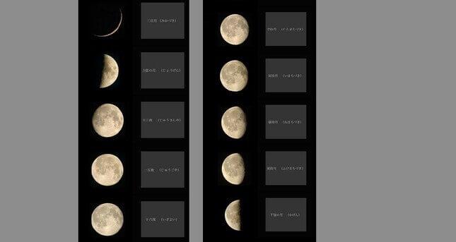 月の呼び名