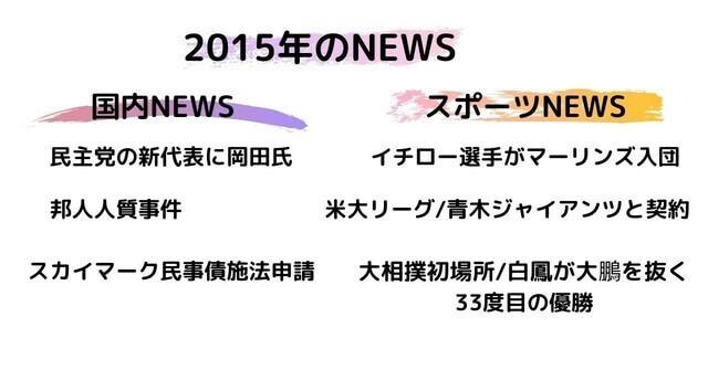 2015年の日本の出来事