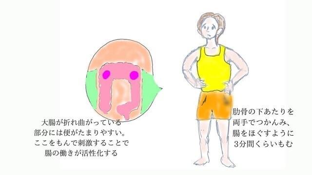腸の調子を改善するマッサージ