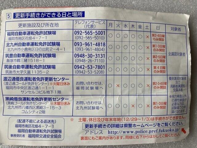 福岡県自動車免許更新のお知らせハガキ裏面